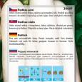 Ředkev japonská - Japonská obří - semena 1 g